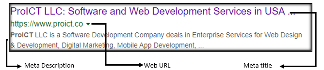 Meta Title and Description For Website